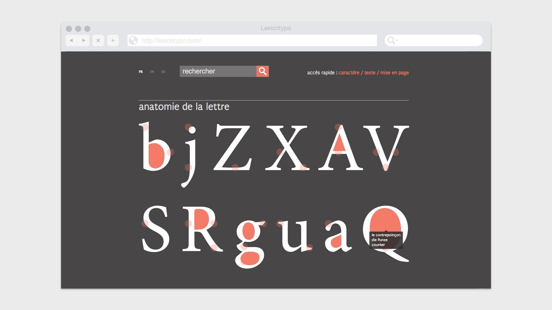 Chapitre « Anatomie de la lettre » du site Web